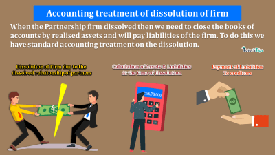 Accounting-treatment-of-dissolution-of-firm-min