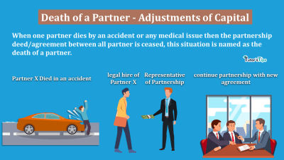 Death-of-a-Partner-Adjustments-of-Capital-1-min