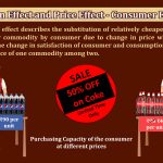 Substitution-Effect-and-Price-Effect-Consumer-Equilibrium-min