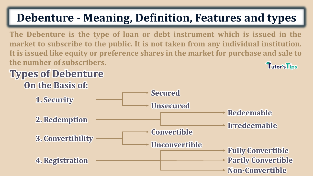 Debenture-Meaning-Definition-Features-and-types-min