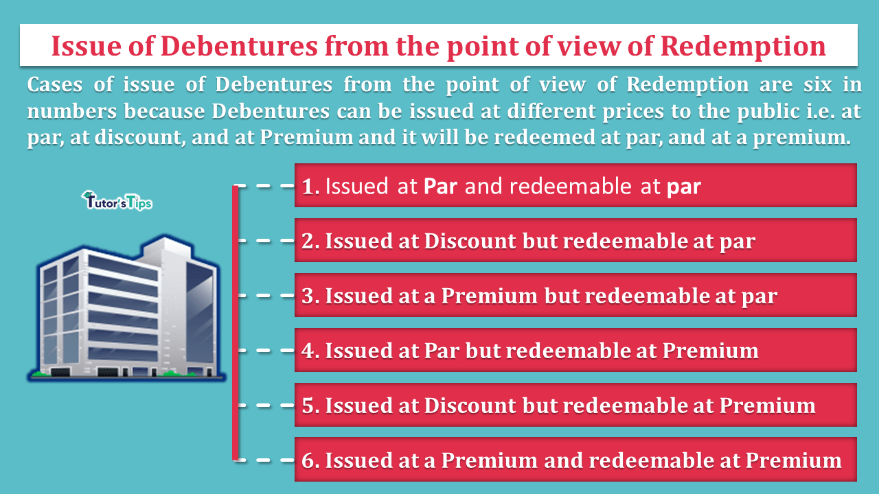 Issue-of-Debentures-from-the-point-of-view-of-Redemption-min