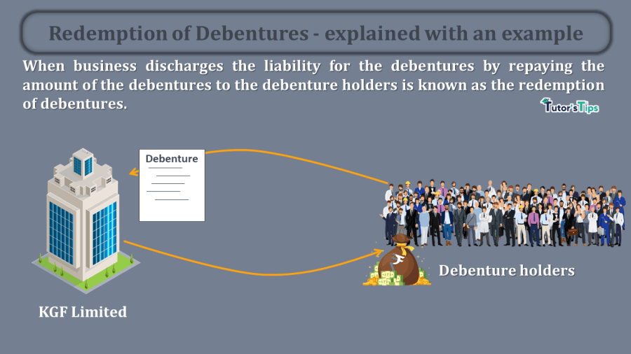 Redemption-of-Debentures-explained-with-an-example