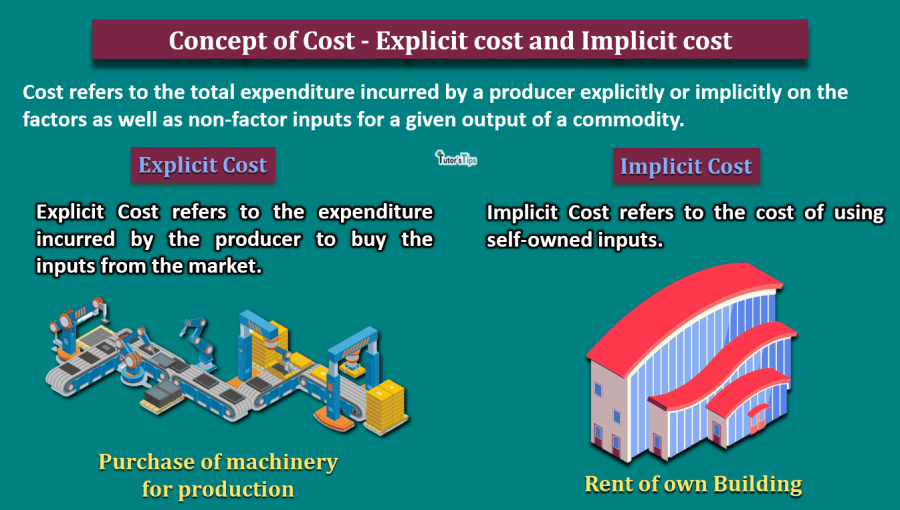 Concept-of-Cost-Implicit-and-Explicit-Cost-min