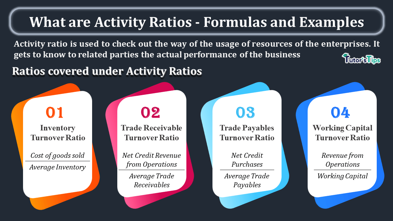 What-are-Activity-Ratios-Formulas-and-Examples-min