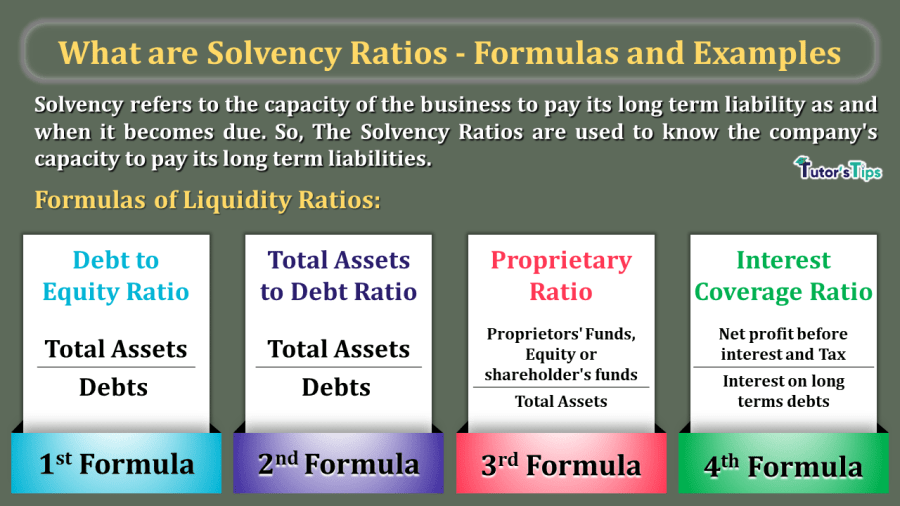 What-are-Solvency-Ratios-Formulas-and-Examples-min