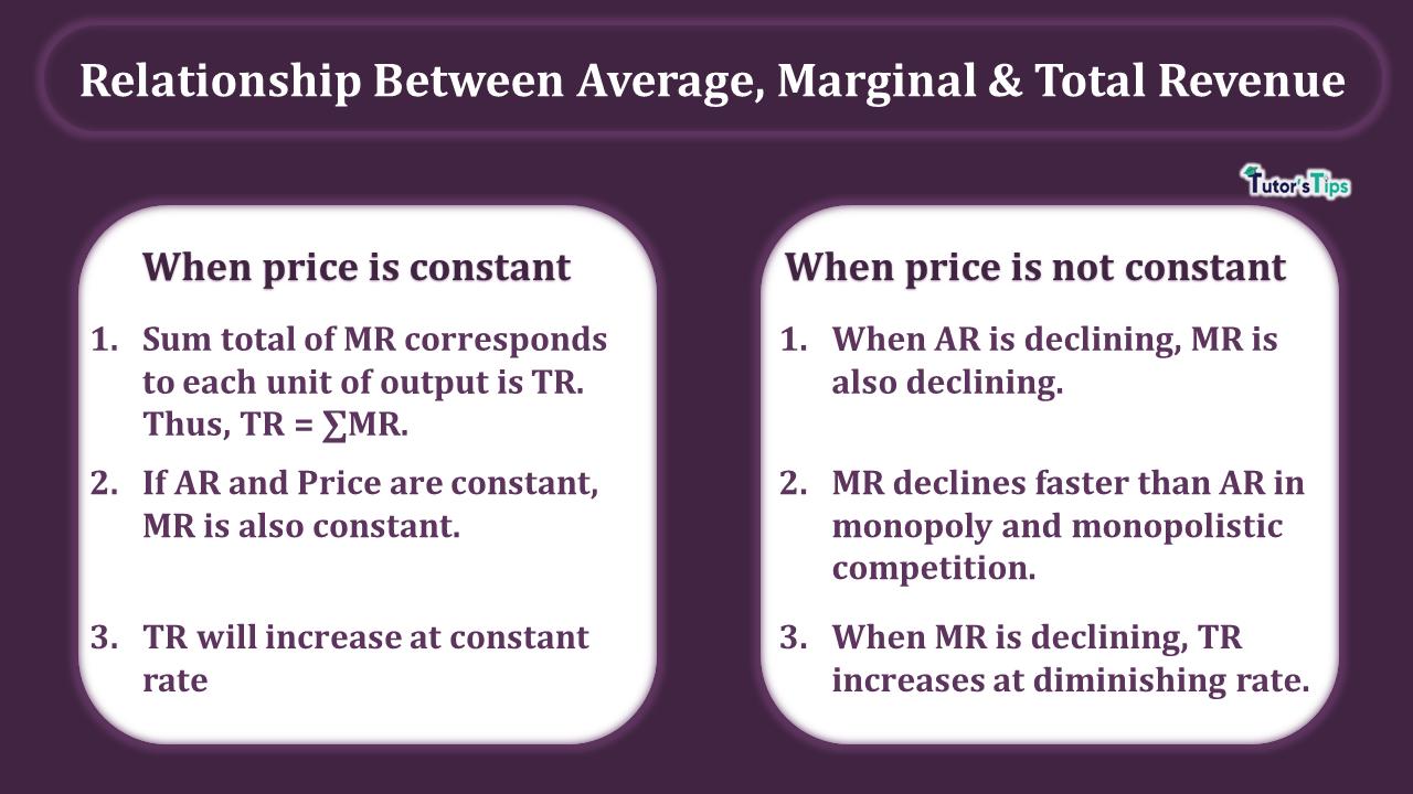 Relationship-Between-Average-Marginal-Total-Revenue
