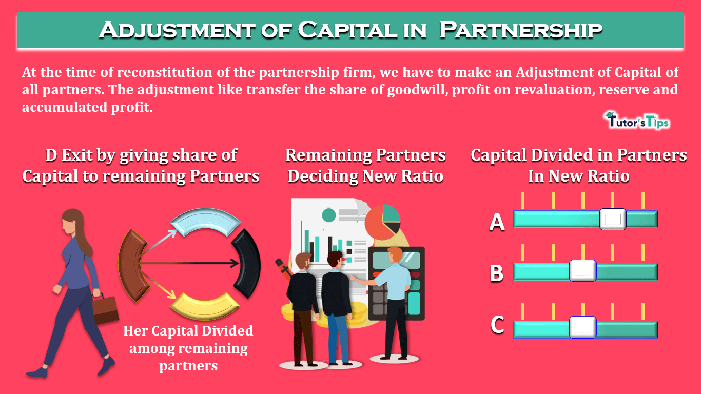 Adjustment-of-Capital-in-Partnership-min