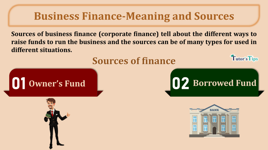 Business-Finance-Meaning-and-Sources-min-1