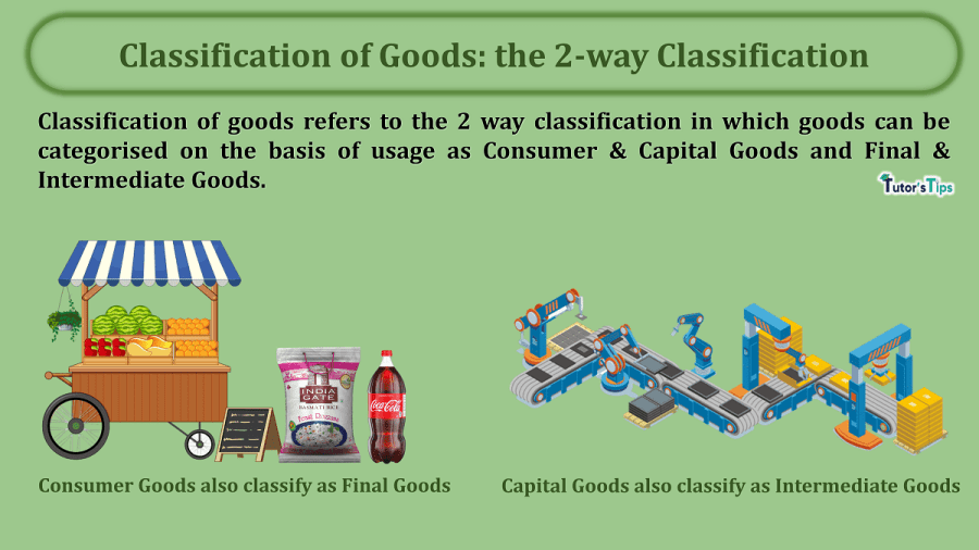 Classification-of-Goods-the-2-way-Classification-min