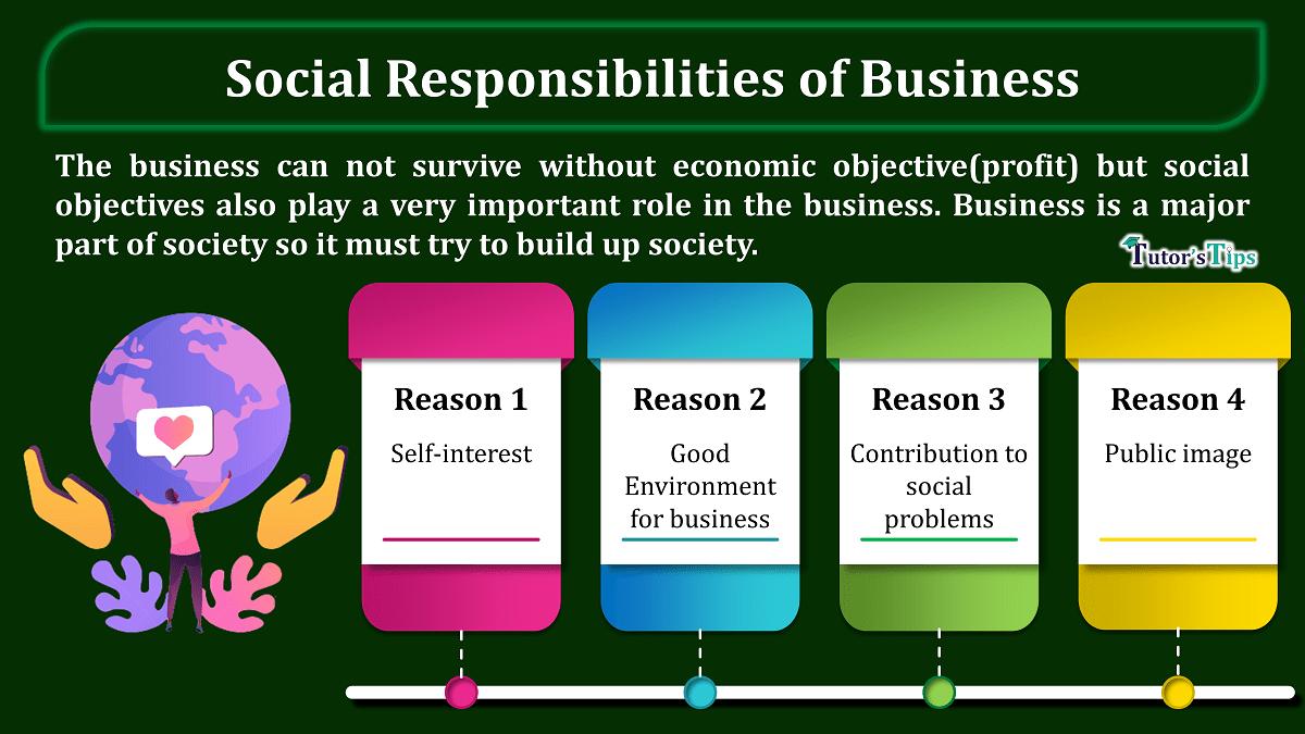 Social-Responsibilities-of-Business-min