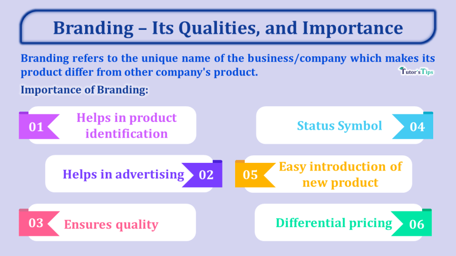 Branding-–-Its-Qualities-and-Importance-min