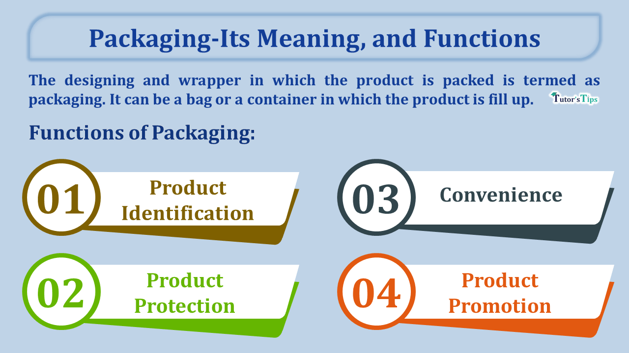 Packaging-Its-Meaning-Definitions-and-Functions-min