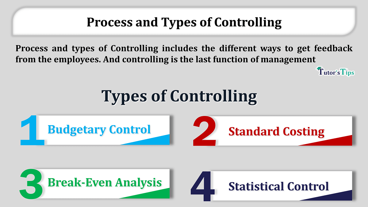 Process-and-Types-of-Controlling-min-1