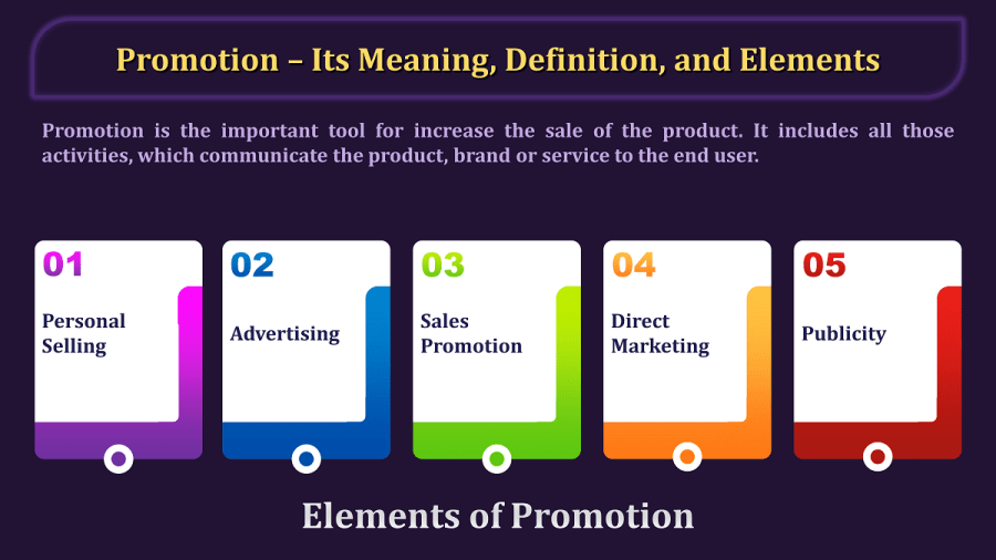Promotion-–-Its-Meaning-Definition-and-Elements-min