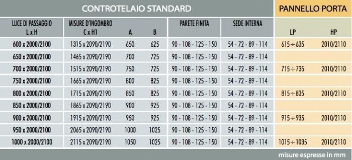 Controtelaio per anta singola a scomparsa scorrevole ECLISSE modello per INTONACO 90 x 210 x 105 cm  Tuttoferramenta