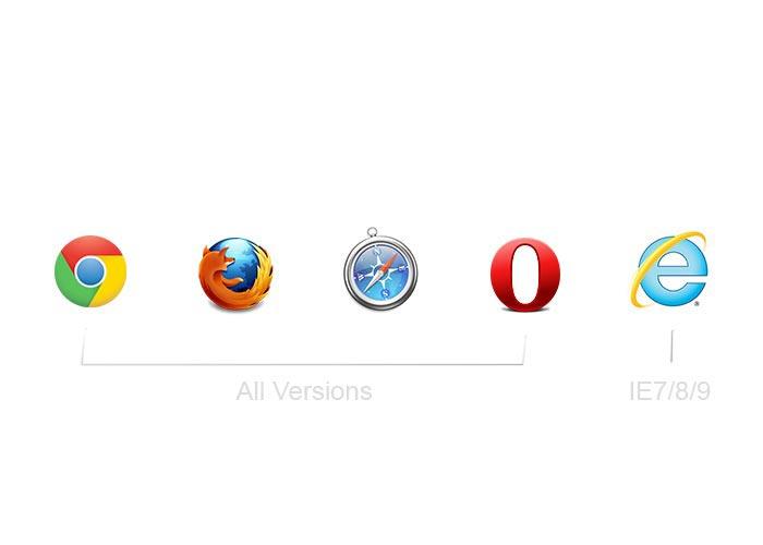 CSS & CSS3 Full Screen Background Image - Dreamweaver CS6