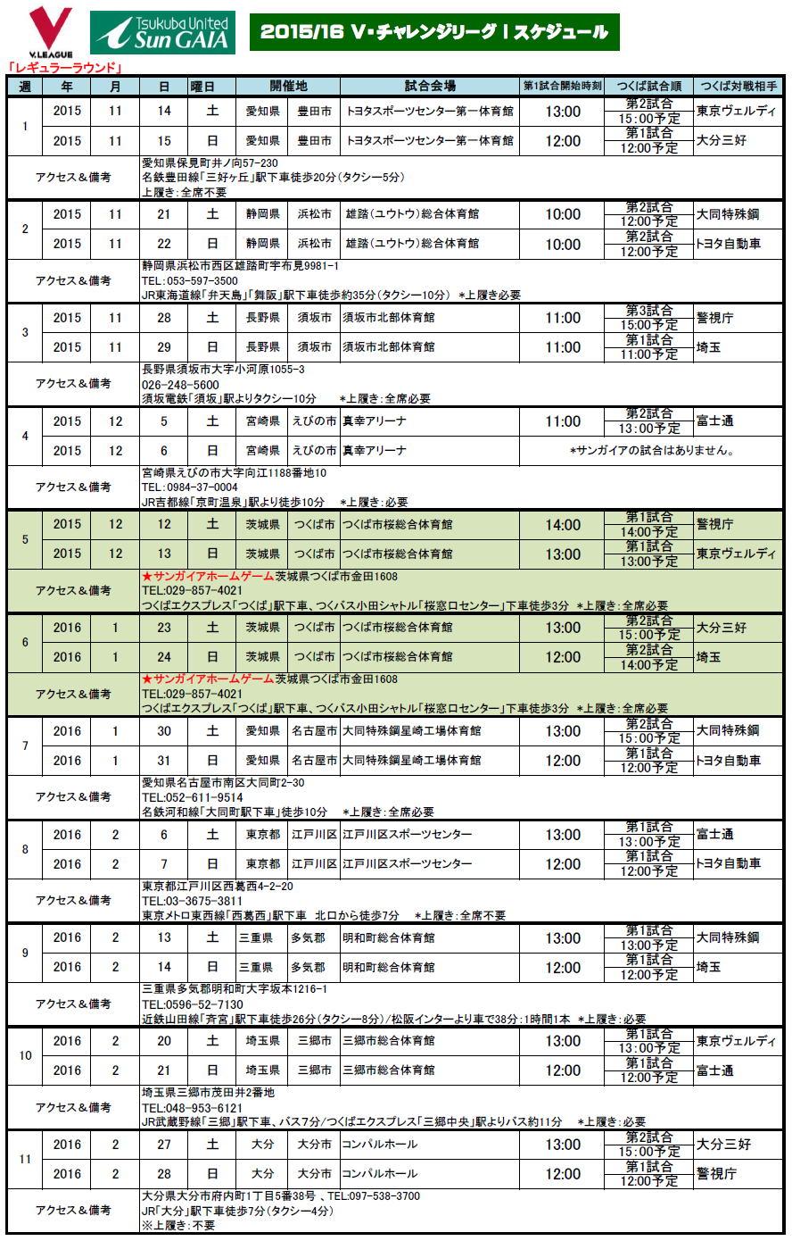 2015/16シーズンV・チャレンジリーグⅠ レギュラーラウンド・スケジュール