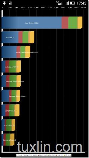 Screenshot Lenovo A6000 Tuxlin Blog14