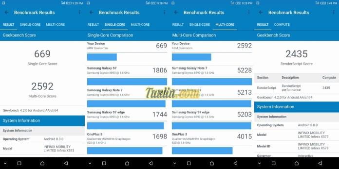 enchmark Geekbench 4 Infinix Hot S3 X573