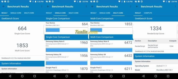 Benchmark Geekbench 4 BlackBerry Aurora