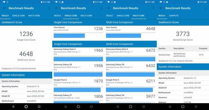Benchmark Geekbench 4 Asus Zenfone Max M2
