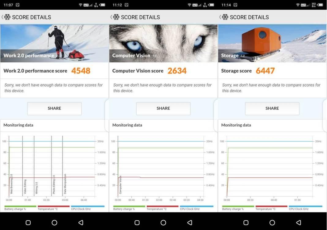 Benchmark PCMark Infinix Smart 3 Plus