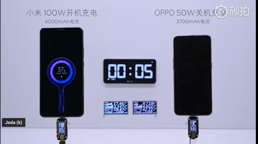 Xiaomi Super Charge Turbo 100W, Isi Penuh Baterai 4000mAh dalam 17 Menit! 1