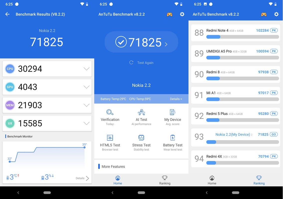 Review Nokia 2.2: Harga Murah, Update Terjamin! 16