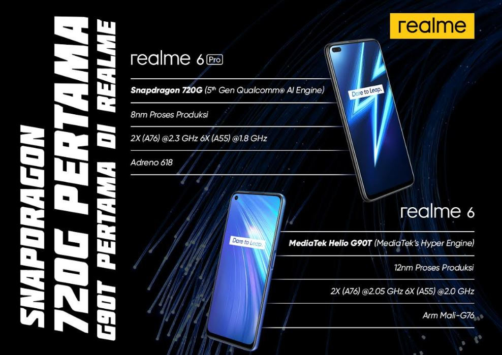 Realme 6 Pro Smartphone Pertama Bertenaga Snapdragon 720G 2