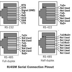 Rj12 Cat5 Wiring Diagram Bohr Worksheet Rs-485 Pinout · Tuxotronic
