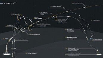 Falcon-Heavy (1)