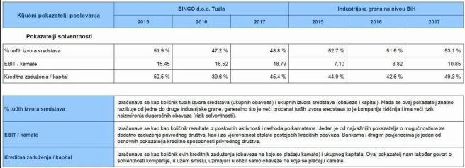 podaci-za-bingo-5