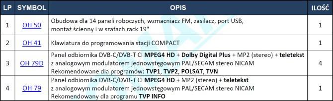 2013-07-OfertaSpecjalna-Specyfikacja