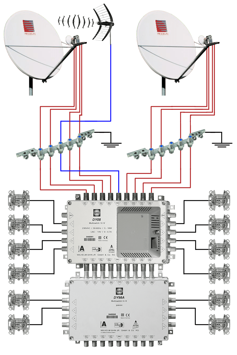 Instalacja-2S-12-Abonentow