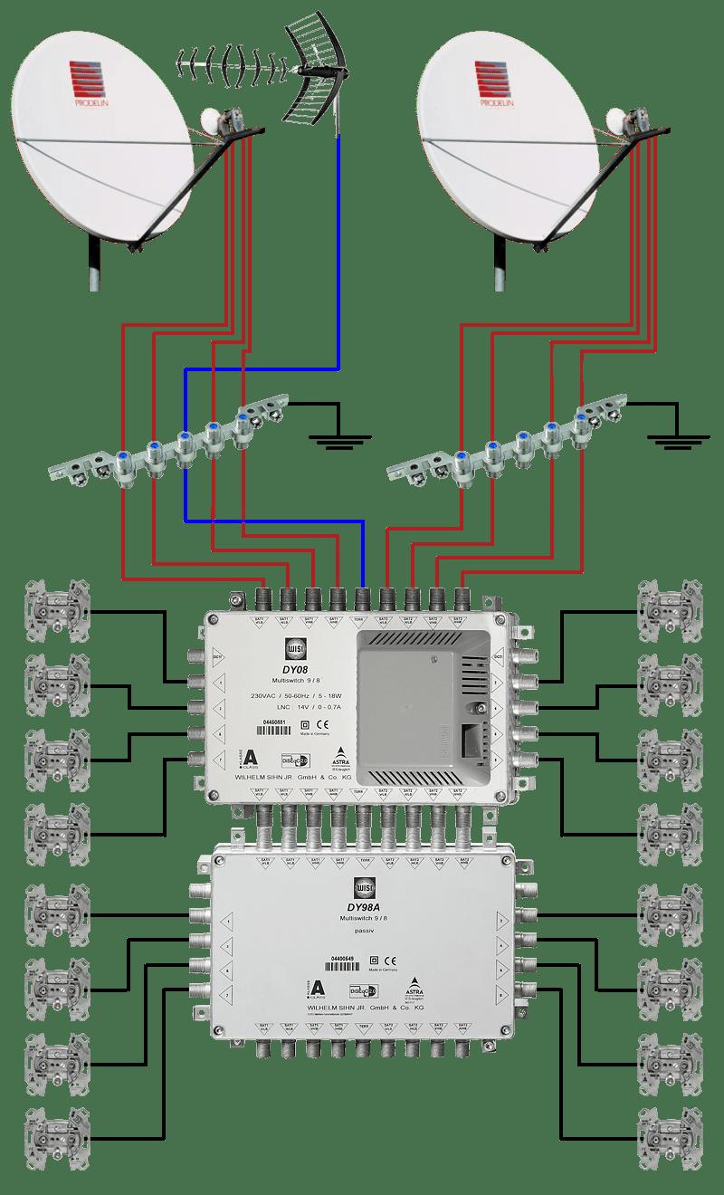 Instalacja-2S-16-Abonentow