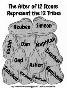 altar-12 pietre