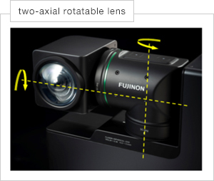 Fujifilm launches projector with world's first two-axial rotatable lens