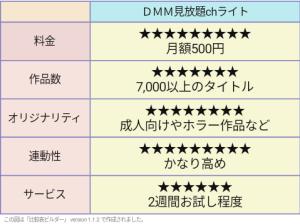 DMM見放題chライト 評価表