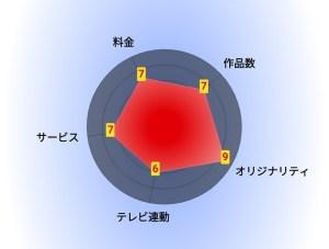 新日本プロレスワールド評価