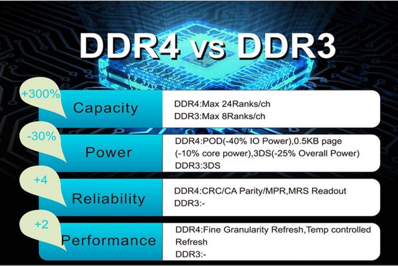 Mecool KI Pro DDR4