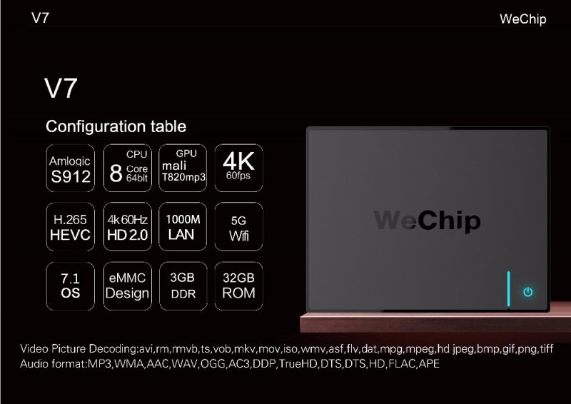 WeChip V7 Hardware