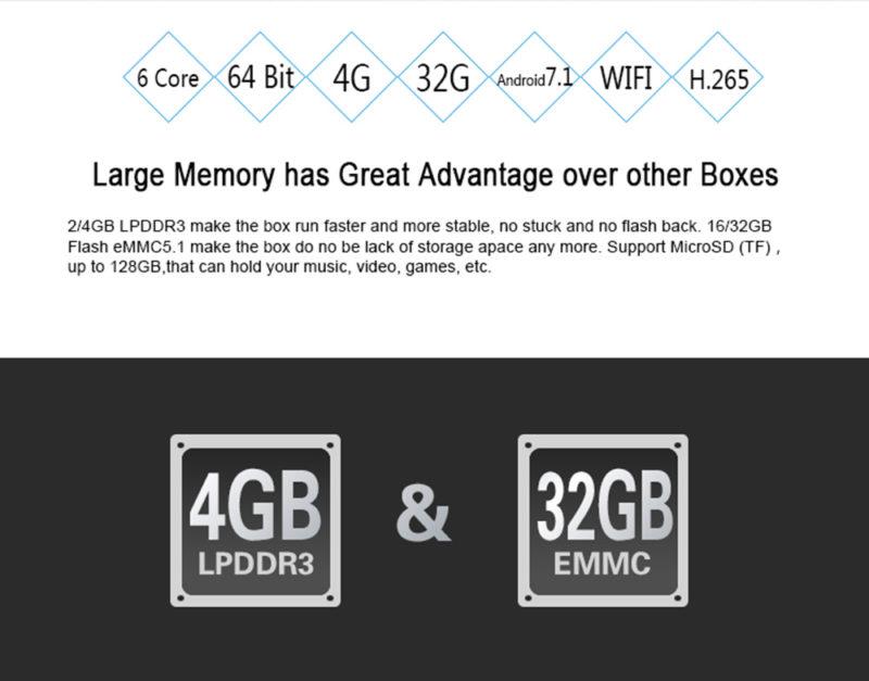 Cloudnetgo CR19 TV box (1)