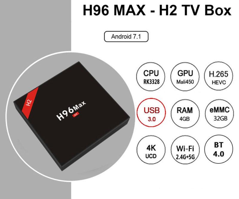 H96 Max H2 Specs