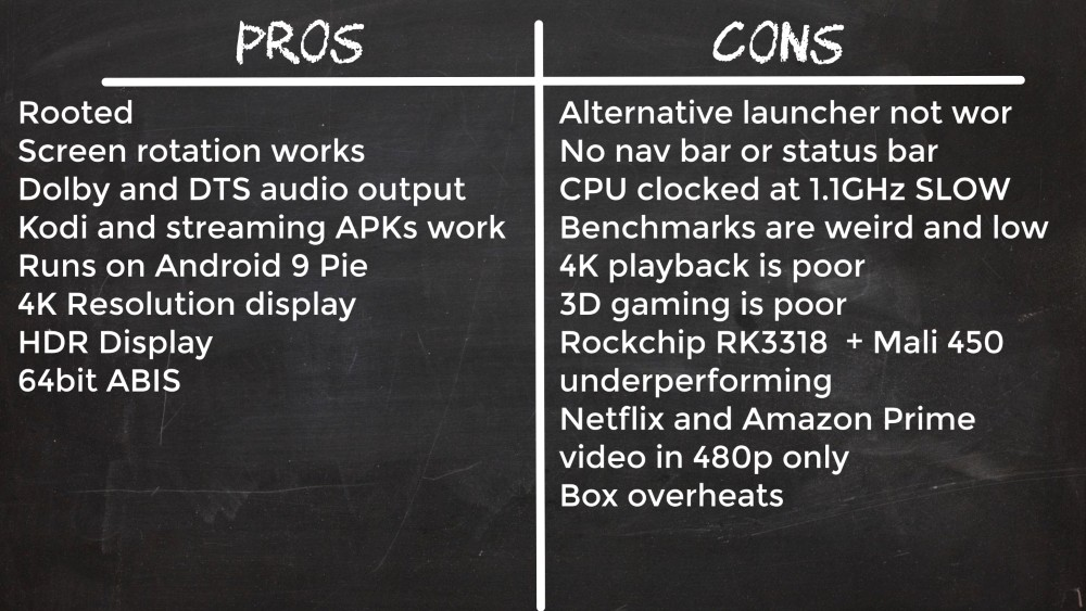 H96_Max_RK3318_Pros_And_Cons