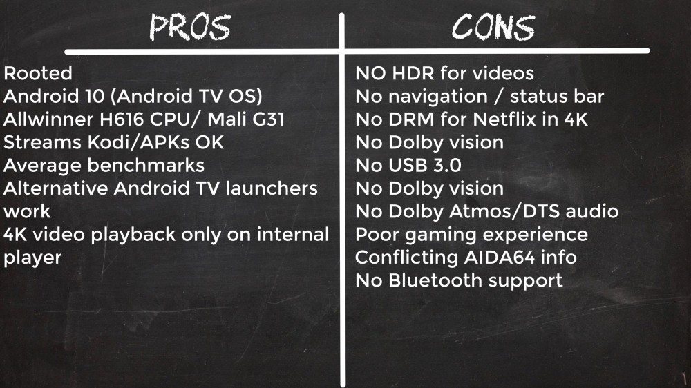 T95 Allwinner H616 Pros and Cons