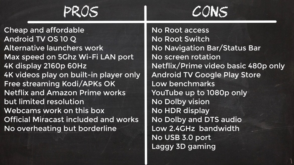 X96Q Max Pros and Cons