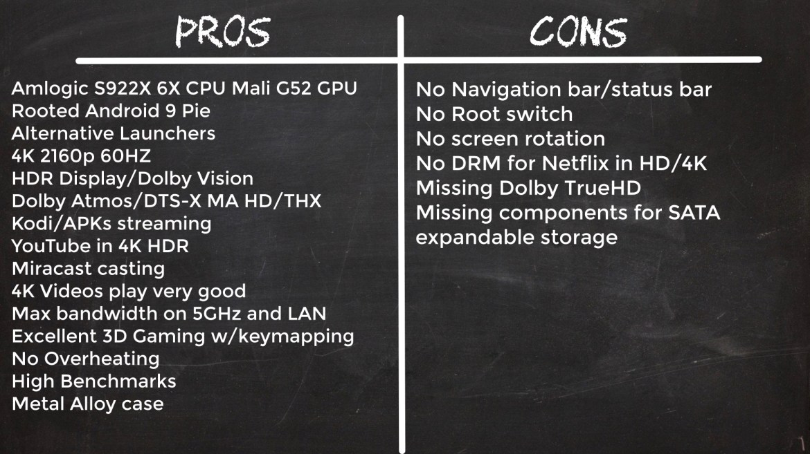 Zoomtak King S22 TV Box pros and cons