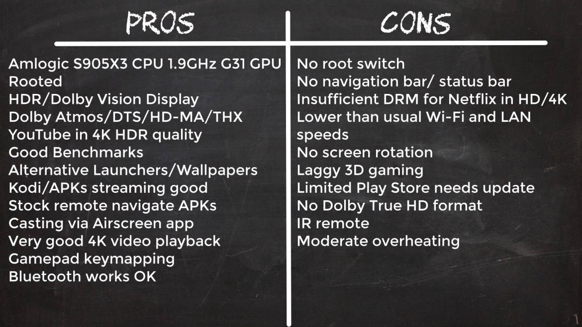 X3 Max TV box pros and cons
