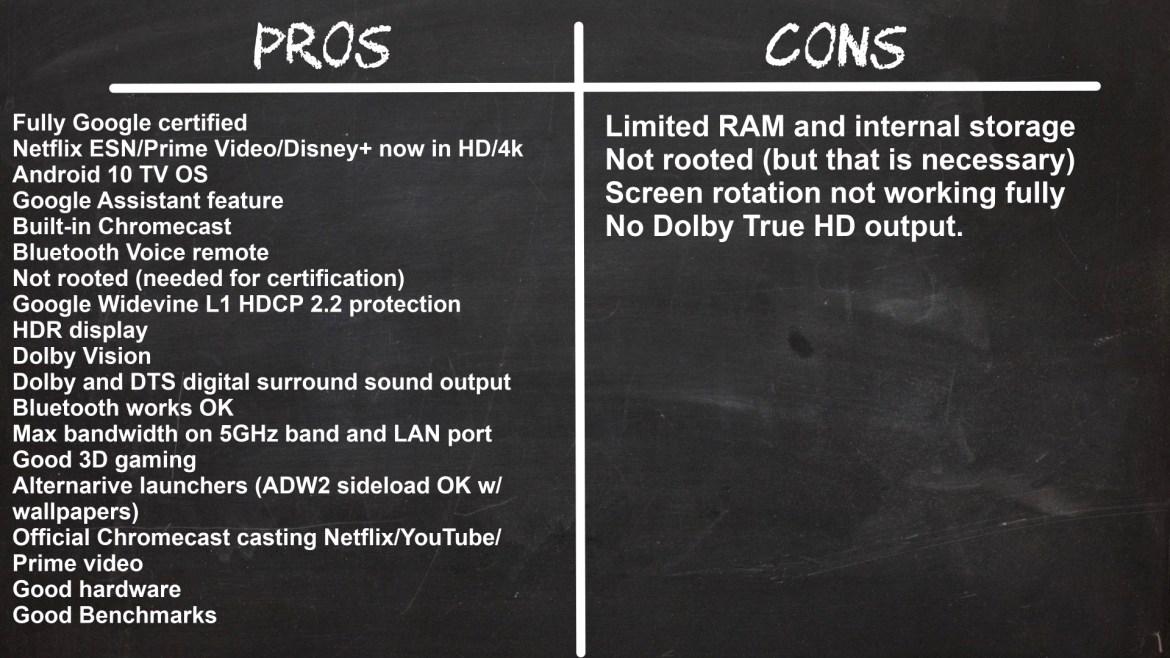 Mecool KM2 pros and cons