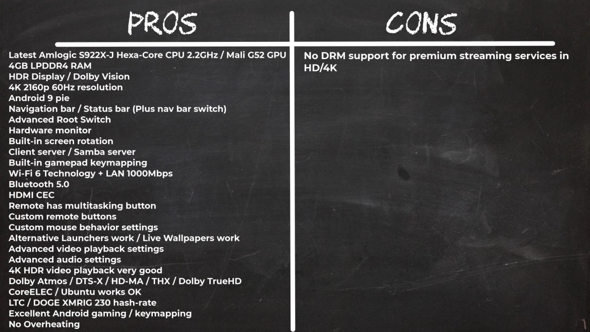 Ugoos AM6B Plus Pros and Cons